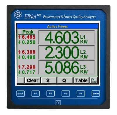 Elnet GR best electrical analyser